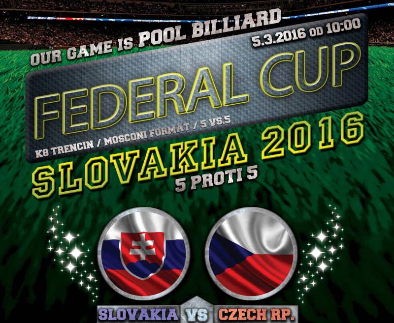 Federal Cup 2016